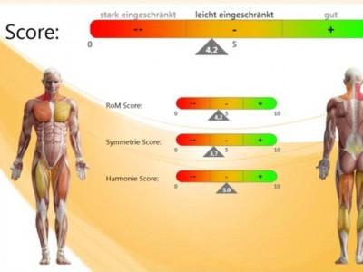 Muskelfunktionstest im Unternehmen