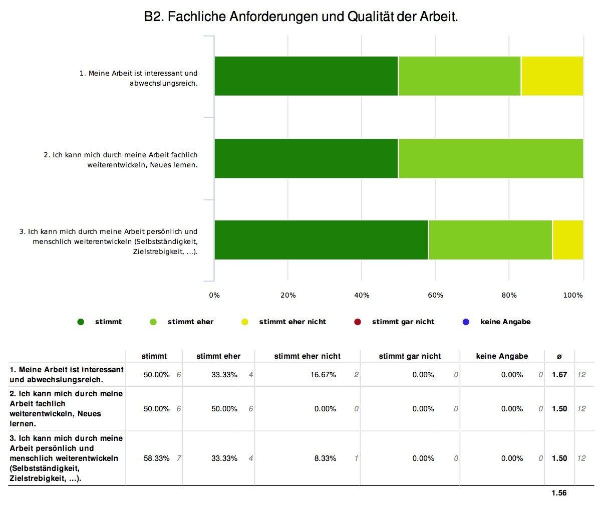 Der BGM-Gesundheitsmonitor ® - Fragebogen für Gesundheit am ...